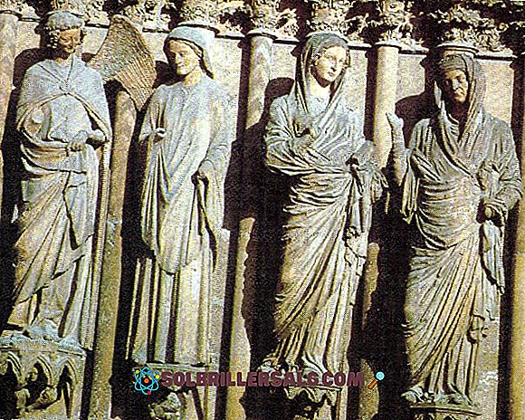 Gotisk konst: historia, egenskaper, arkitektur, målning och skulptur