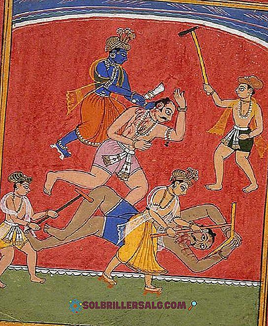 Hare Krishna datant