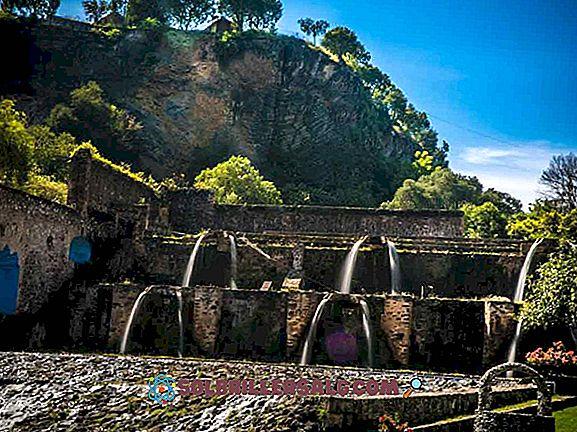 I 10 posti turistici più popolari in Quintana Roo