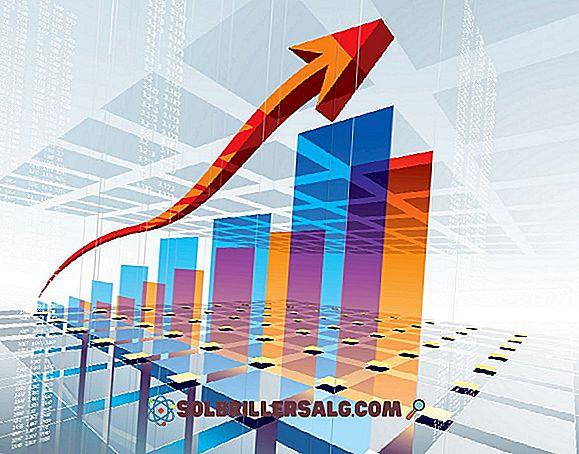 Was sind die Folgen des wirtschaftlichen Niedergangs für ein Land?