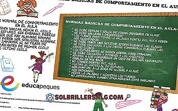 20 regras essenciais de cortesia para crianças e adultos