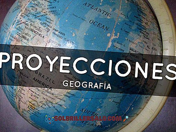 De 7 typene kartografiske projeksjoner