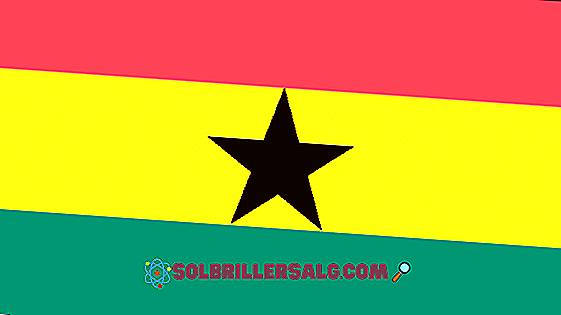 Bandiera del Ghana: storia e significato