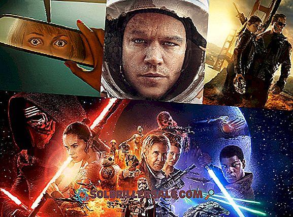 tò mò - 100 phim điện ảnh hay nhất Blog