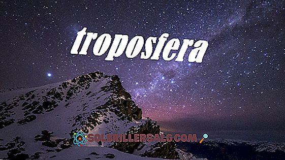 6-те основни характеристики на тропосферата