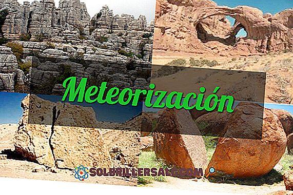 Meteorizzazione: tipi e processi