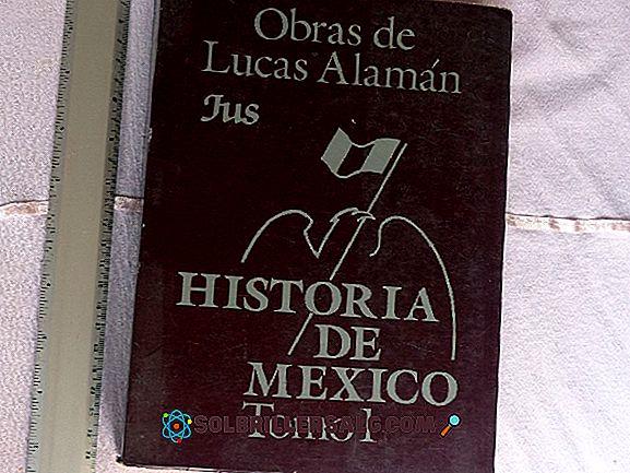 Lucas Alamán: Biografia e contributi