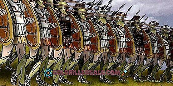 persų karinė strategija