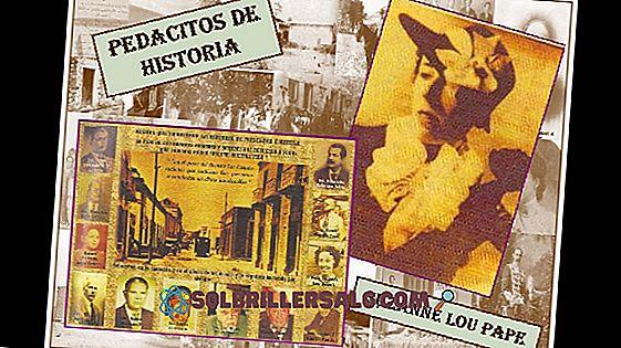 تاريخ كواهويلا: الخصائص الرئيسية