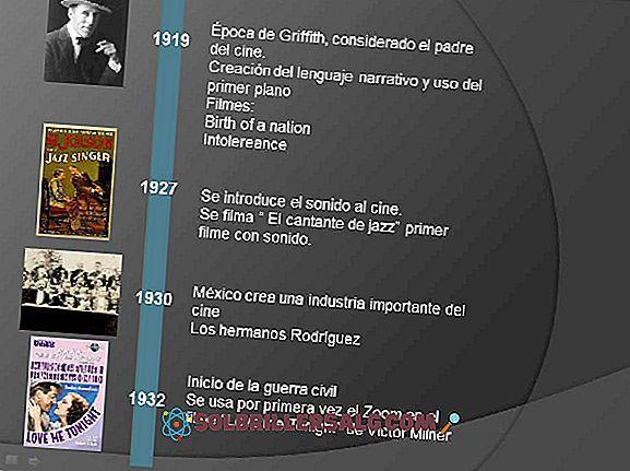 Kinogeschichte: von der Entstehung bis zur Moderne