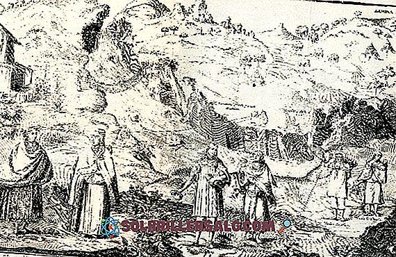 Колониална ера в Еквадор: фон, периоди и характеристики