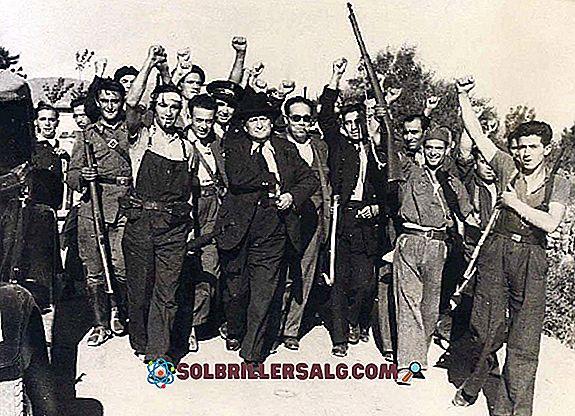 สงครามกลางเมืองสเปน: เริ่มต้น, สาเหตุ, การพัฒนา, สิ้นสุด