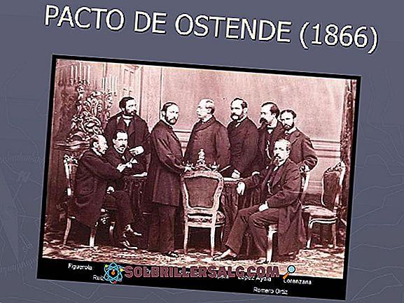 Hiệp ước Ostend: Nguyên nhân, Mục tiêu và Hậu quả