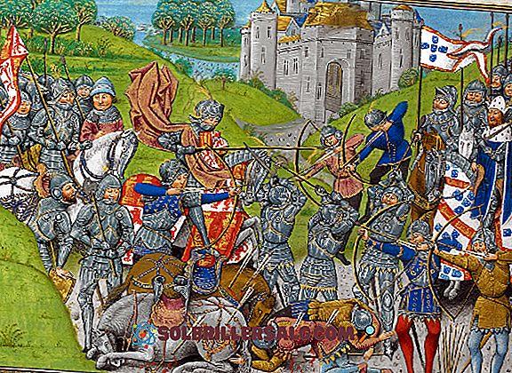 Sự sụp đổ của thế giới thời trung cổ như thế nào?