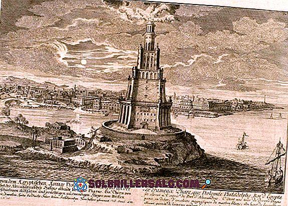 Faro de Alejandría: História e Características