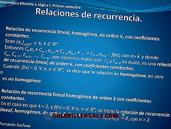 Matematica discreta: cosa servono, teoria degli insiemi