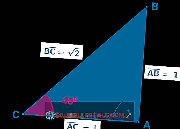 Gleichschenkliges Dreieck: Eigenschaften, Formel und Fläche, Berechnung