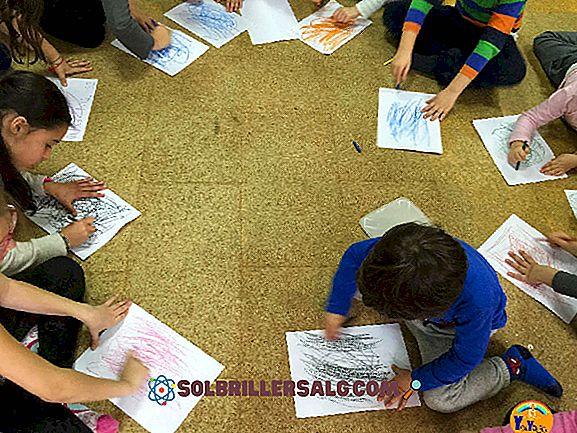 17 kunstterapiøvelser for barn og voksne