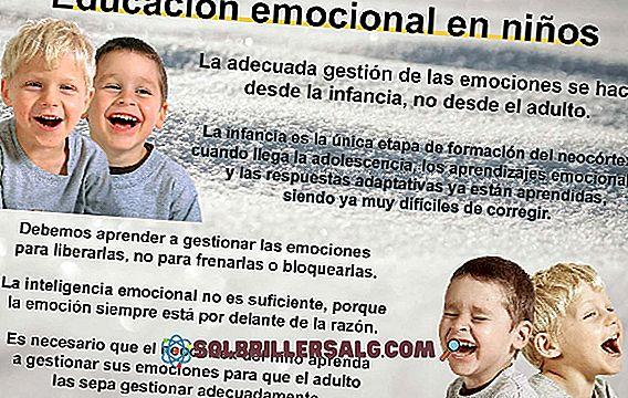 Qu'est-ce que l'éducation émotionnelle?