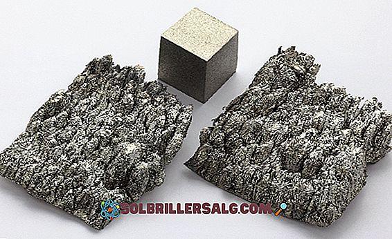 Желязо (химичен елемент): характеристики, химична структура, приложения